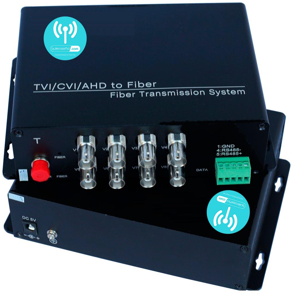 Convertidor óptico de video de 8 canales